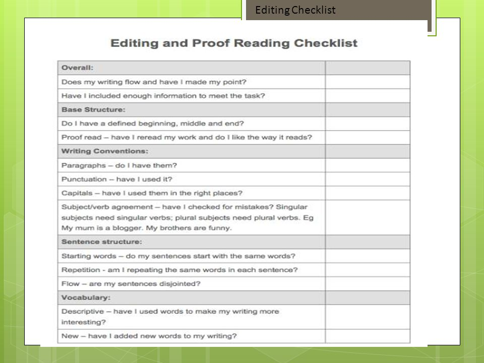 peer editing checklist argumentative essay