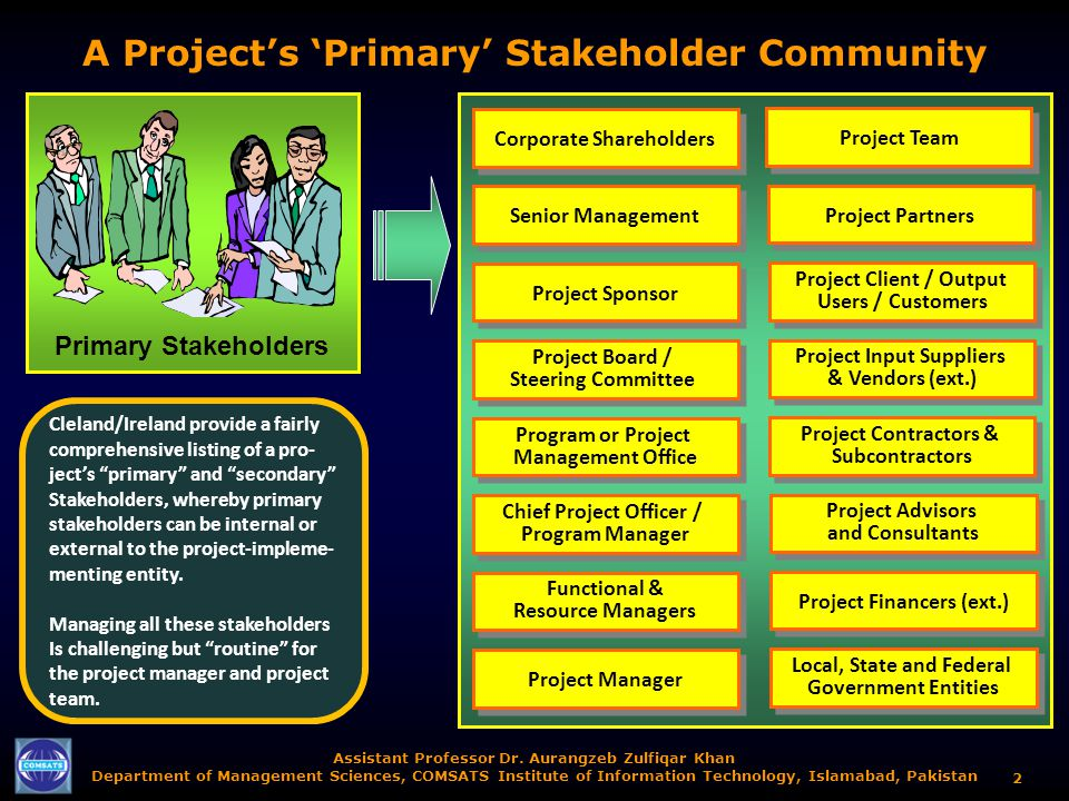 A Project's 'Primary' Stakeholder Community