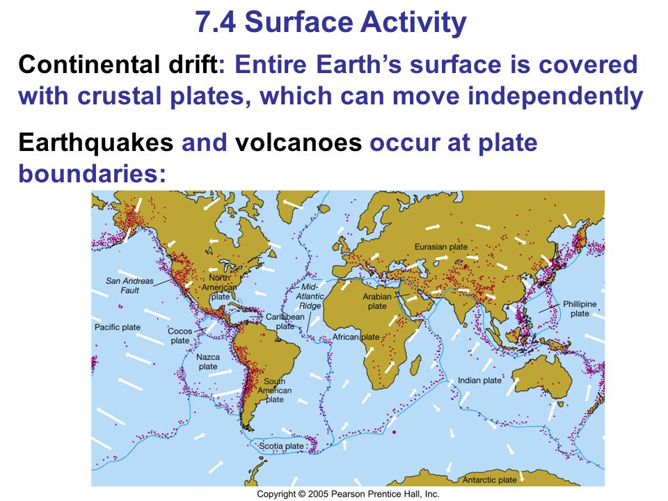 7.4 Surface Activity Continental drift: Entire Earth's surface is covered with crustal plates, which can move independently.