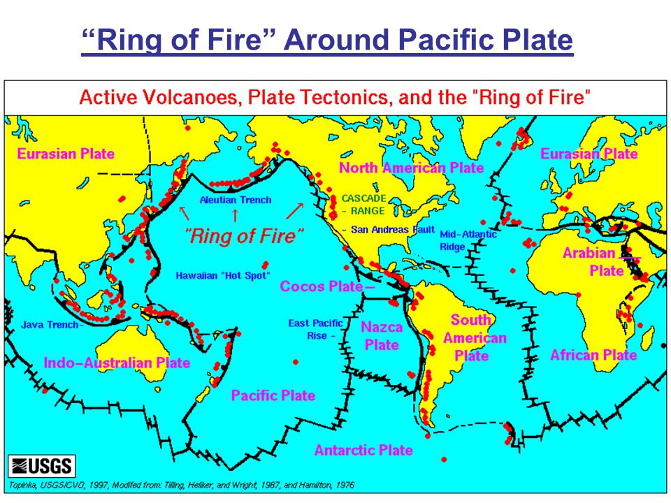 Ring of Fire Around Pacific Plate