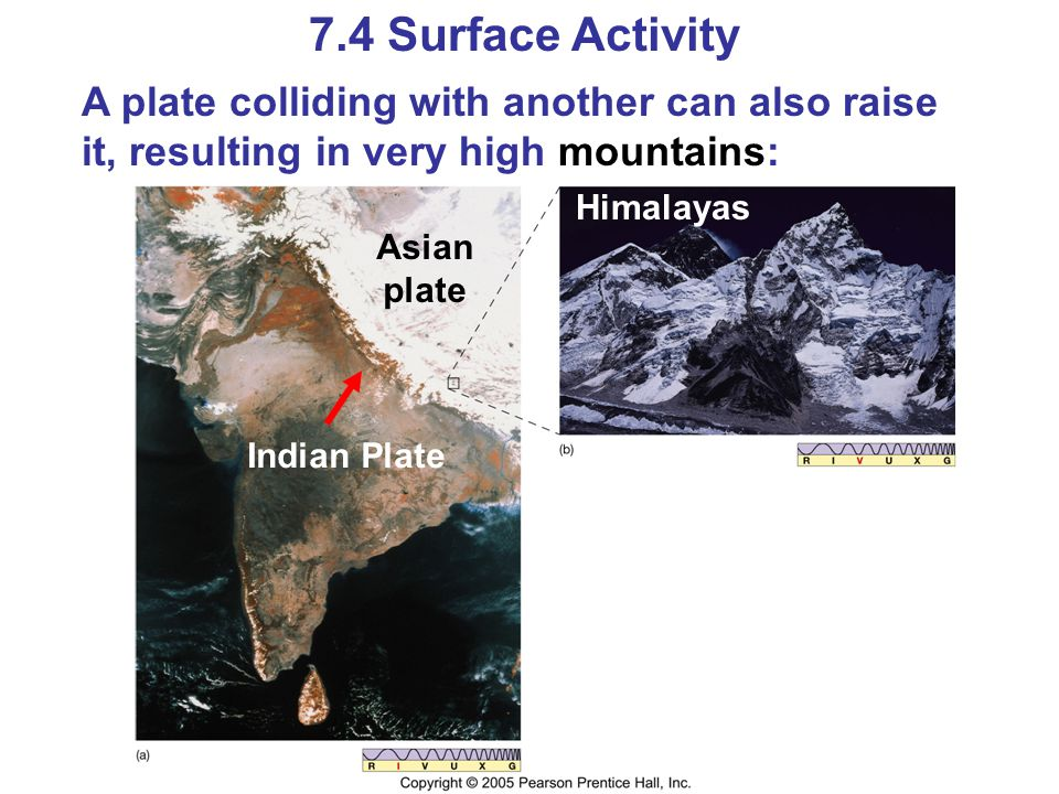 7.4 Surface Activity A plate colliding with another can also raise it, resulting in very high mountains: