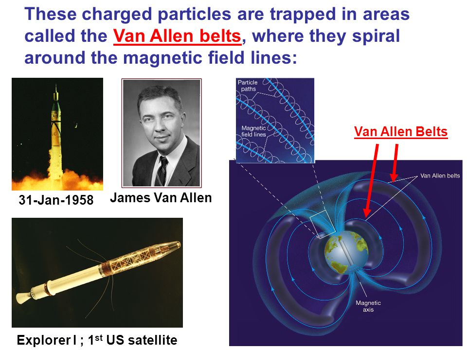 These charged particles are trapped in areas called the Van Allen belts, where they spiral around the magnetic field lines: