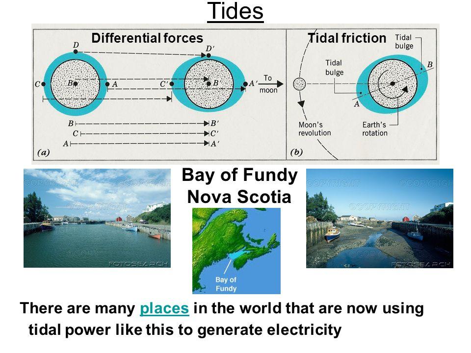 Tides Bay of Fundy Nova Scotia