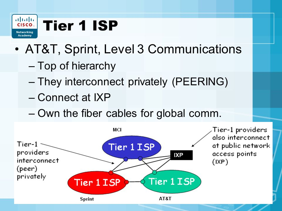 Tier 1 ISP AT&T, Sprint, Level 3 Communications Top of hierarchy