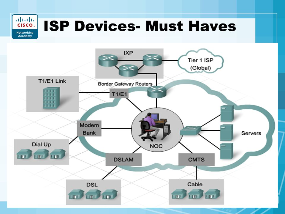 ISP Devices- Must Haves