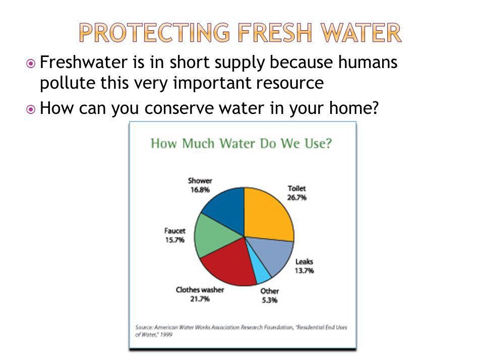 Protecting Fresh water