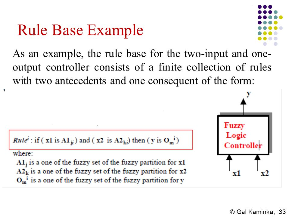 Rule Base Example