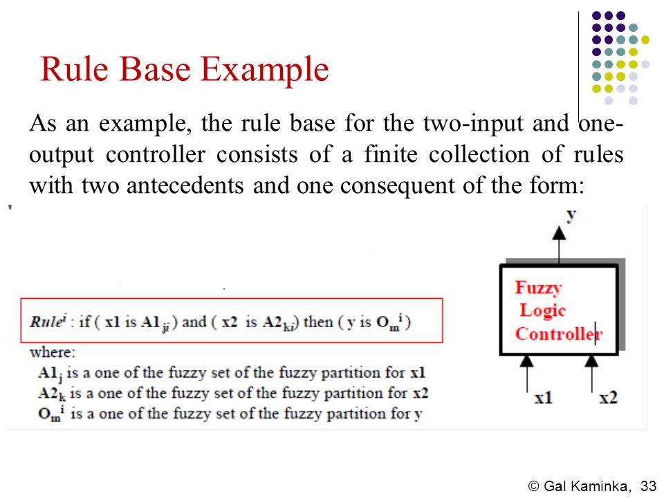 Rule Base Example