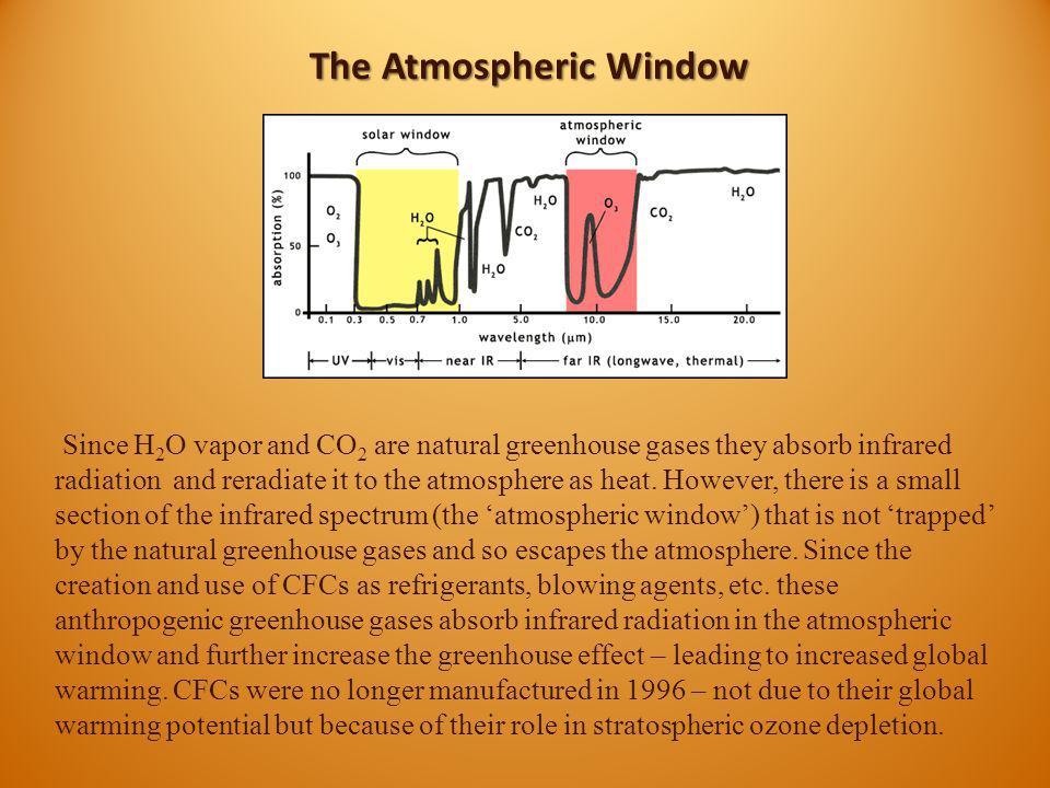 The Atmospheric Window