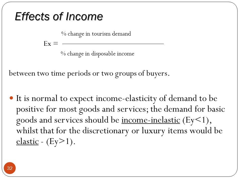 Effects of Income % change in tourism demand. Ex =  % change in disposable income.