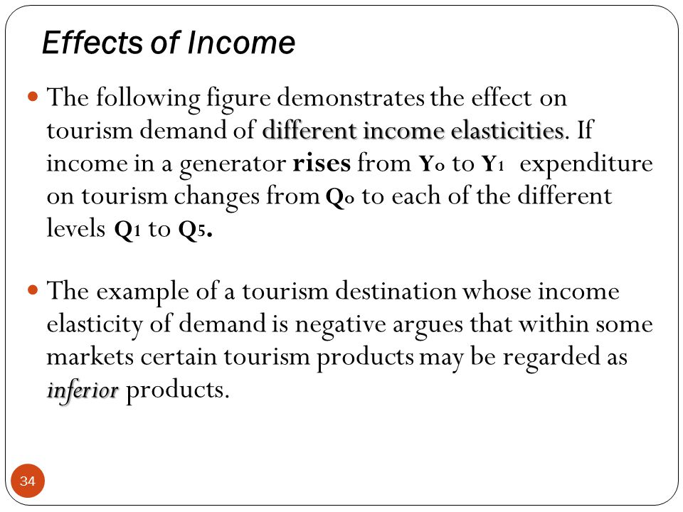 Effects of Income