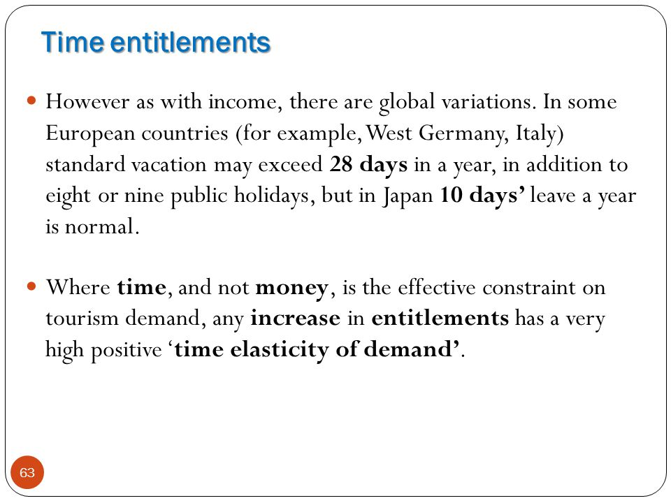 Time entitlements