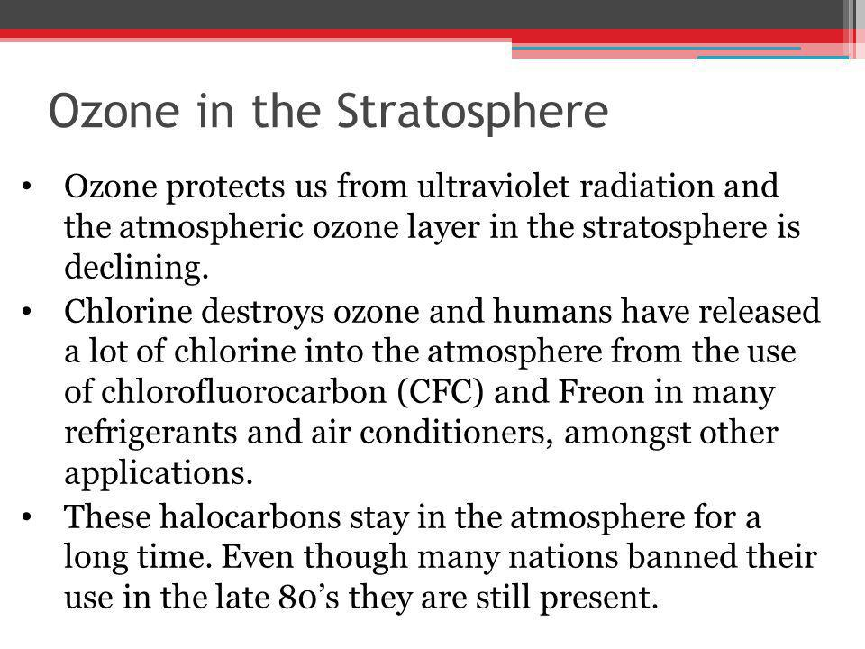 Ozone in the Stratosphere