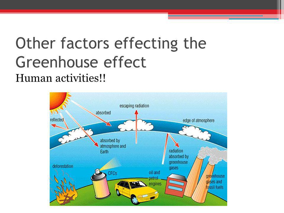 Other factors effecting the Greenhouse effect
