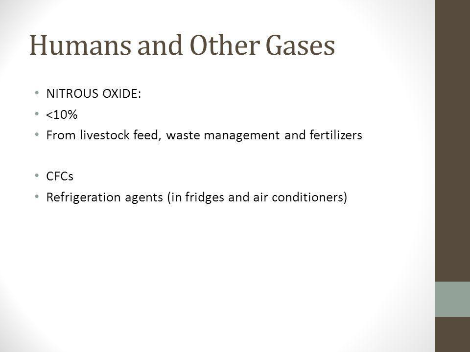 Humans and Other Gases NITROUS OXIDE: <10%