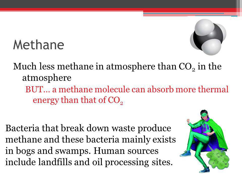 Methane Much less methane in atmosphere than CO2 in the atmosphere