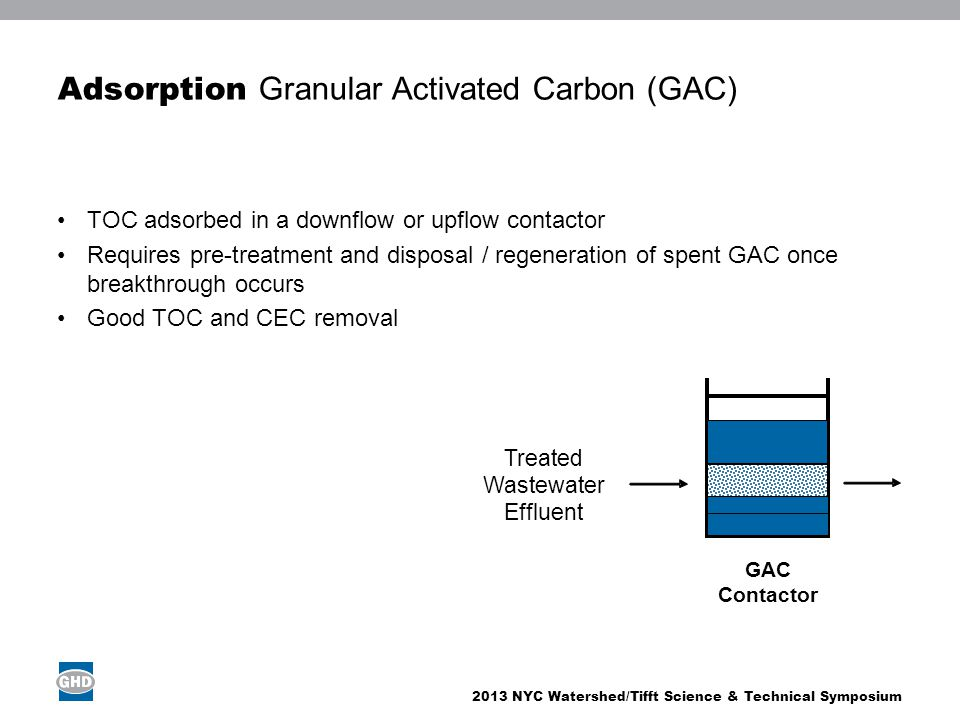 Adsorption Granular Activated Carbon (GAC)