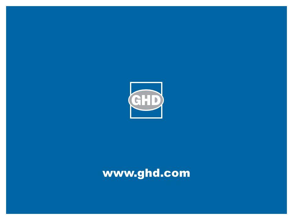 www.ghd.com
