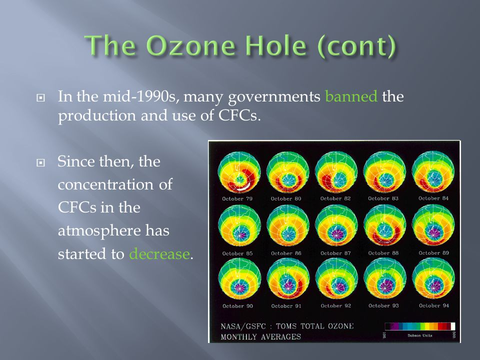 The Ozone Hole (cont) In the mid-1990s, many governments banned the production and use of CFCs. Since then, the.
