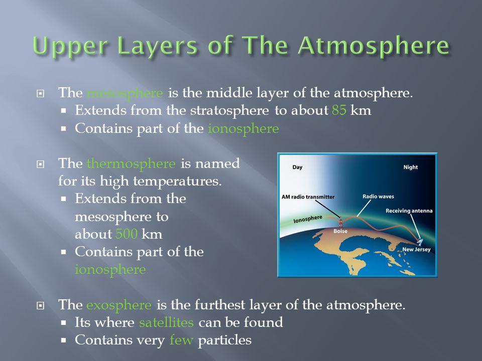 Upper Layers of The Atmosphere