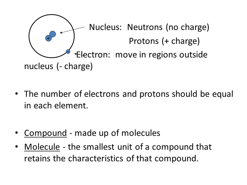 Nucleus: Neutrons (no charge) Protons (+ charge)