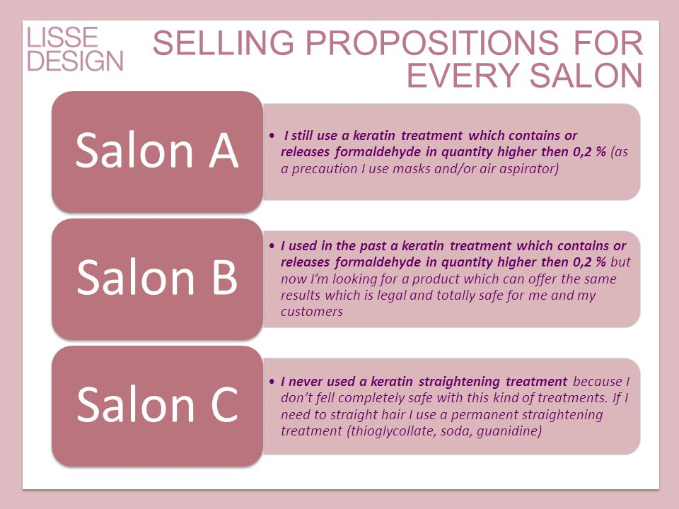 SELLING PROPOSITIONS FOR EVERY SALON
