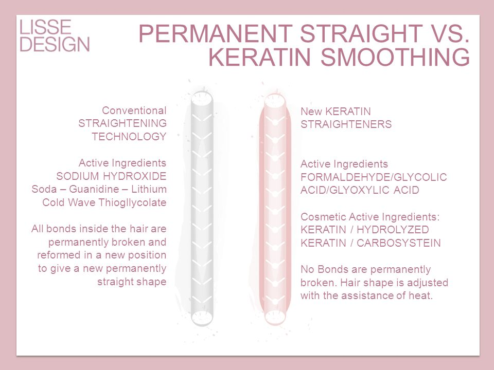PERMANENT STRAIGHT VS. KERATIN SMOOTHING