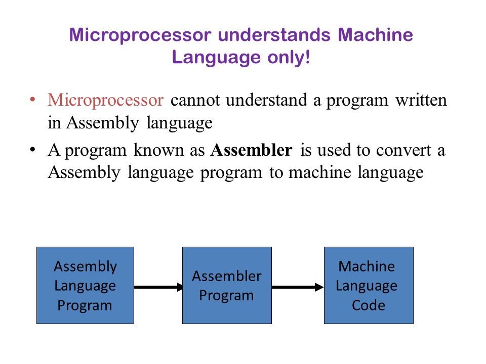 Microprocessor understands Machine Language only!