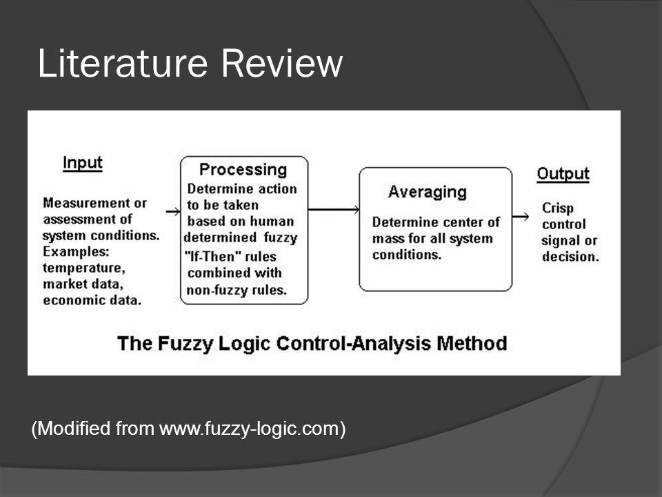 Literature Review (Modified from www.fuzzy-logic.com)