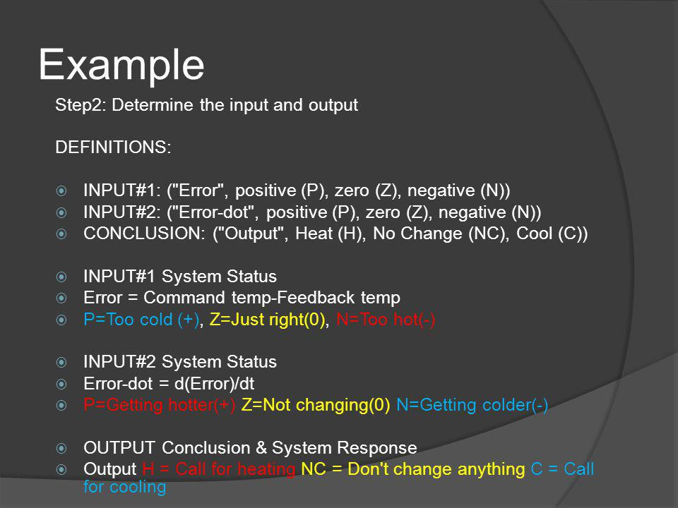 Example Step2: Determine the input and output DEFINITIONS:
