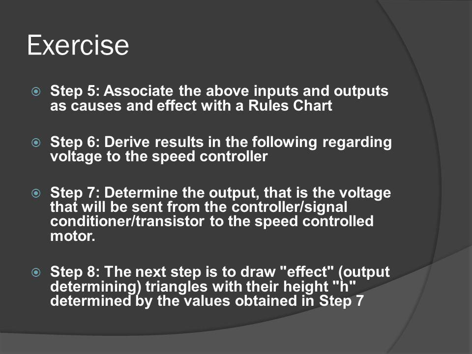 Exercise Step 5: Associate the above inputs and outputs as causes and effect with a Rules Chart.