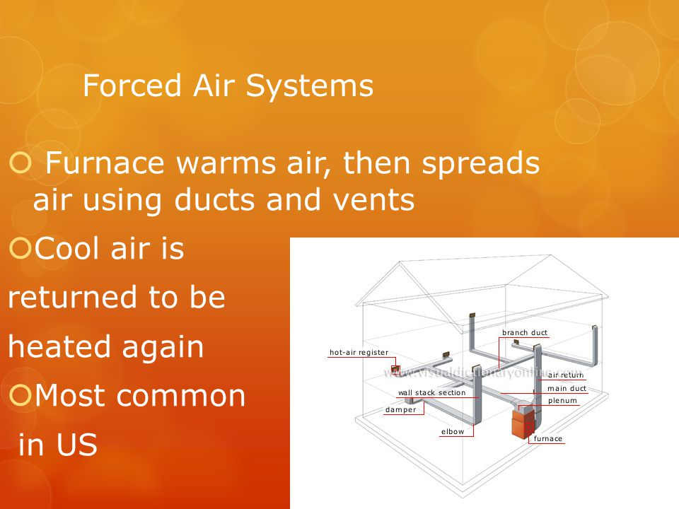 Forced Air Systems Furnace warms air, then spreads air using ducts and vents. Cool air is. returned to be.