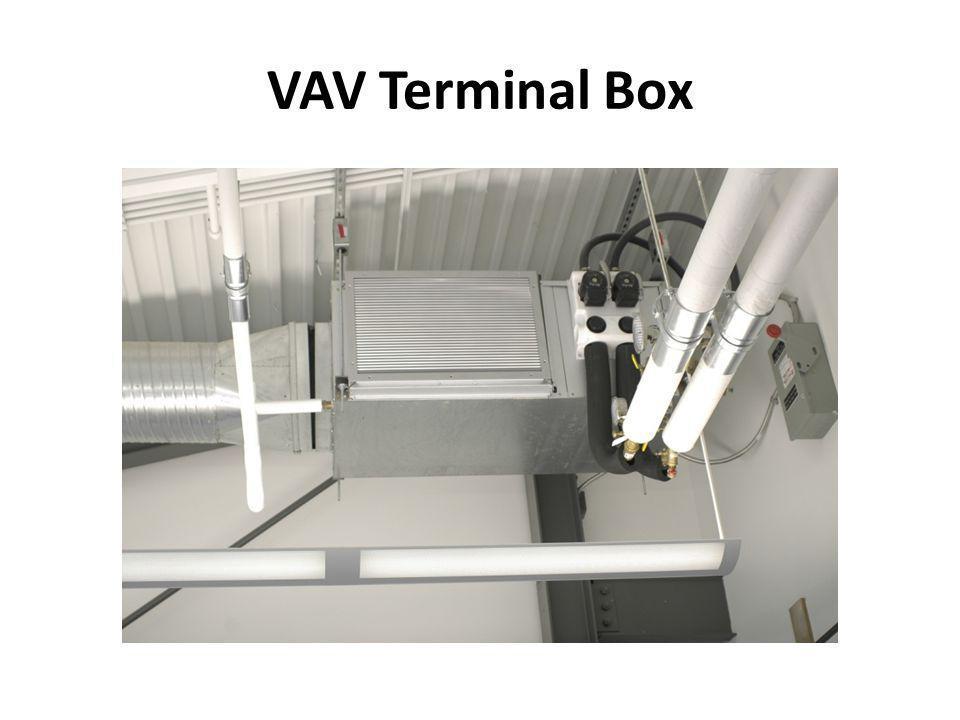 VAV Terminal Box