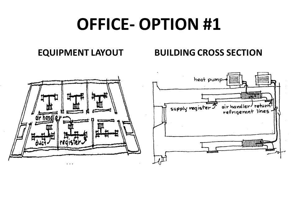 OFFICE- OPTION #1 BUILDING CROSS SECTION EQUIPMENT LAYOUT