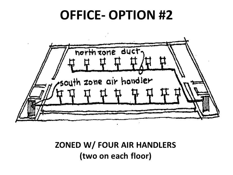 ZONED W/ FOUR AIR HANDLERS