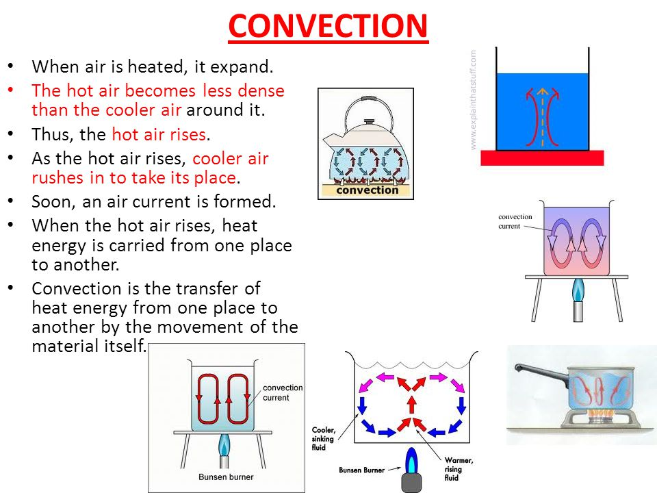 CONVECTION When air is heated, it expand.