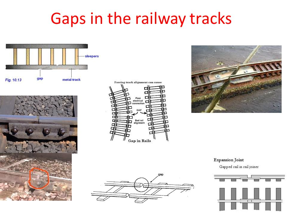 Gaps in the railway tracks