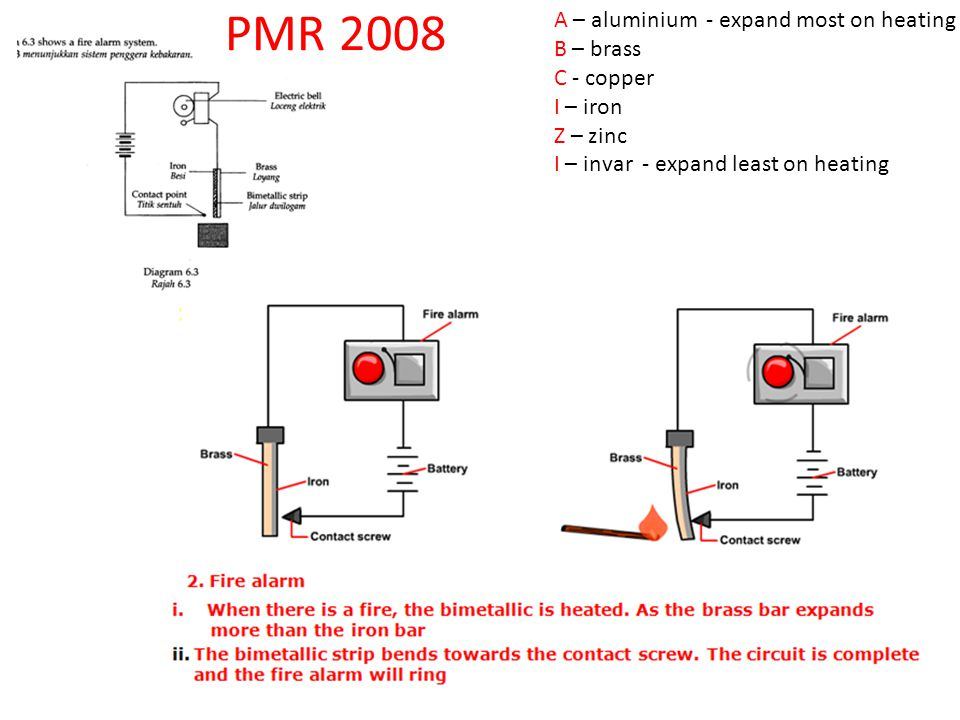 PMR 2008 A – aluminium - expand most on heating B – brass C - copper