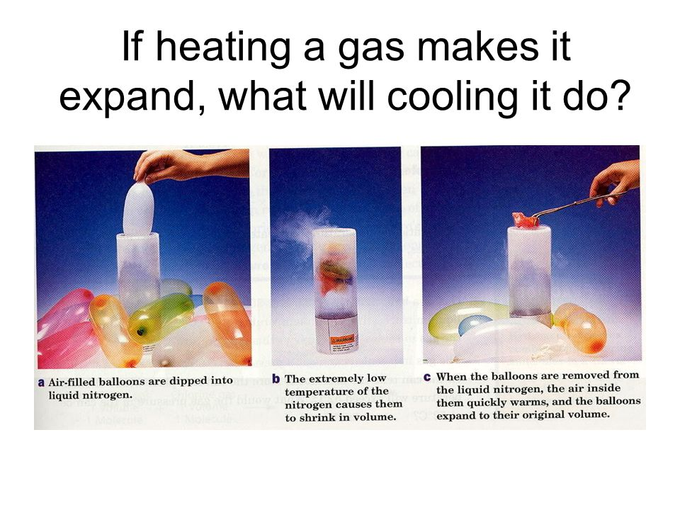 If heating a gas makes it expand, what will cooling it do