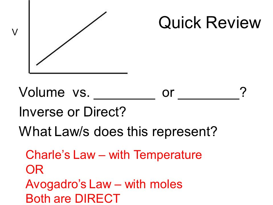 Quick Review Volume vs. ________ or ________ Inverse or Direct