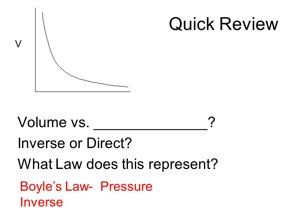 Quick Review Volume vs. ______________ Inverse or Direct