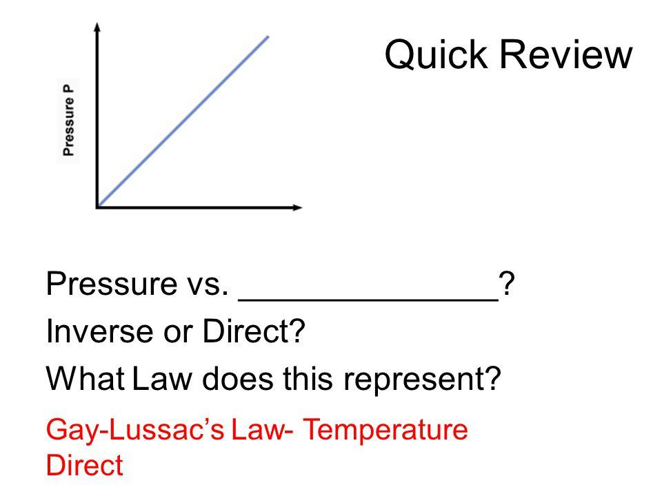 Quick Review Pressure vs. ______________ Inverse or Direct