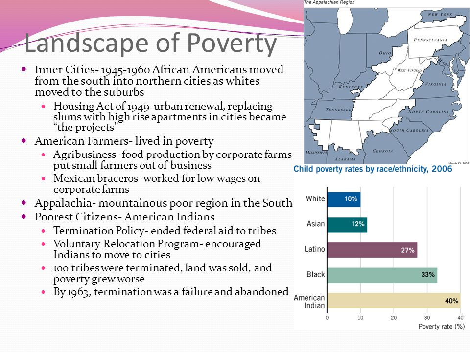 Landscape of Poverty Inner Cities- 1945-1960 African Americans moved from the south into northern cities as whites moved to the suburbs.