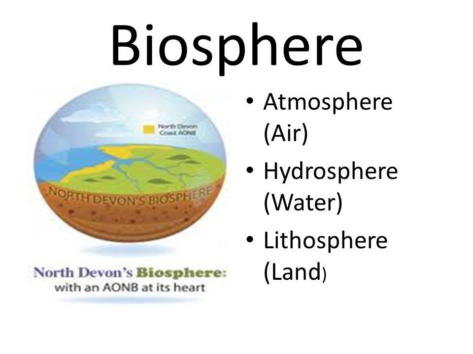 Biosphere Atmosphere (Air) Hydrosphere (Water) Lithosphere (Land)