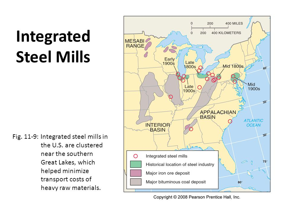Integrated Steel Mills