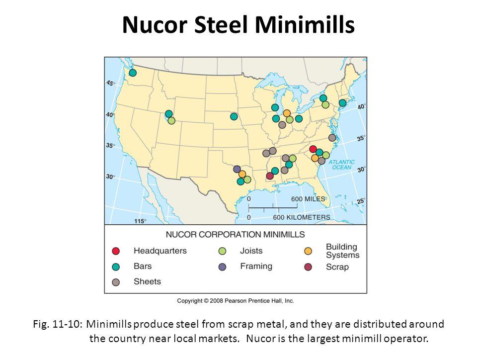Nucor Steel Minimills