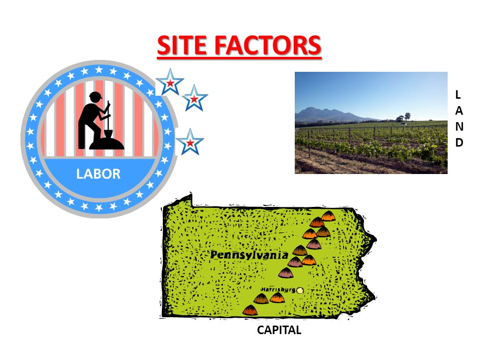 SITE FACTORS L A N D CAPITAL