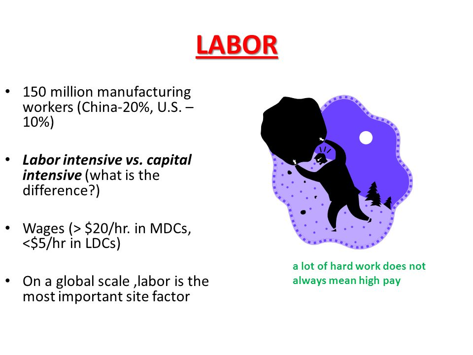 LABOR 150 million manufacturing workers (China-20%, U.S. – 10%)
