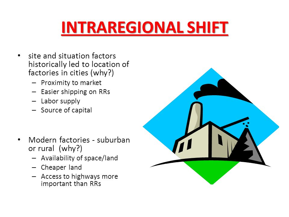 INTRAREGIONAL SHIFT site and situation factors historically led to location of factories in cities (why )