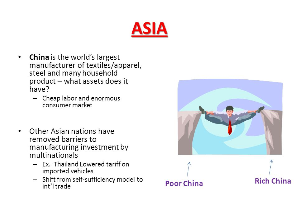 ASIA China is the world's largest manufacturer of textiles/apparel, steel and many household product – what assets does it have